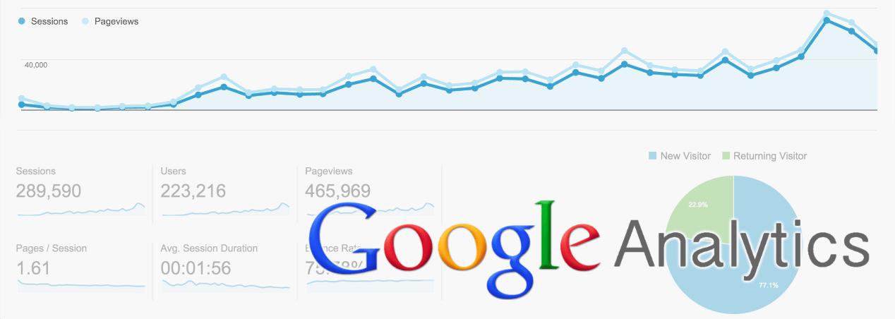 Análisis del sitio web para analizar la navegación de los usuarios y diseñar estrategias a sus búsquedas