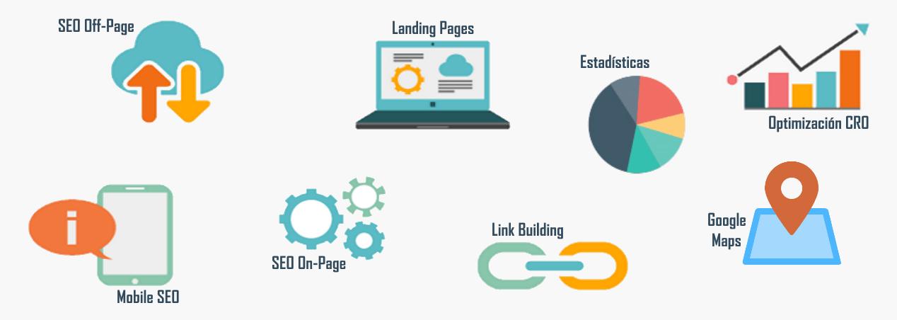 Desarrollo e integración de servicios específicos: Google Maps, Link Building, CRO, Estadísticas...