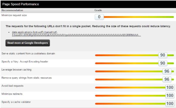 Informe de rendimiento y optimización de Pingdom Tools
