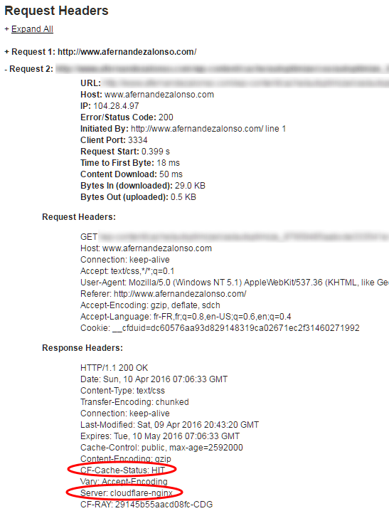 Cabecera de respuesta (header) en la gráfica cascade de WebPageTest