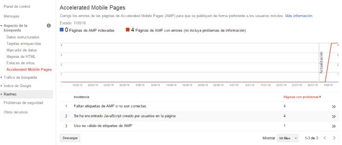 Validación y estado de AMP dentro del aspecto de la búsqueda web