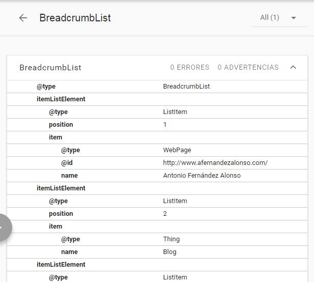 Estructura Schema de la ruta de miga de pan (breadcrumb)