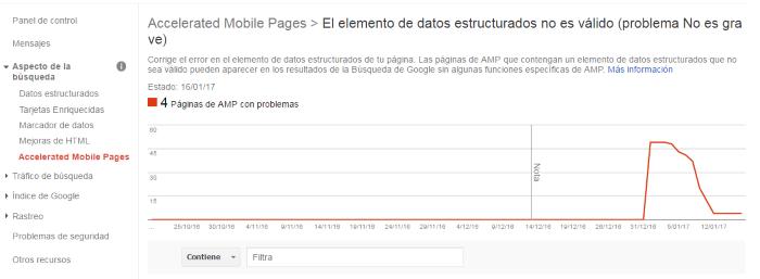El rastreador de Google necesita un tiempo para ver los errores AMP corregidos
