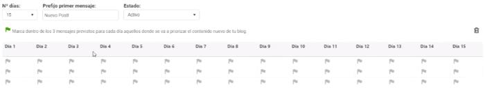 Configuración del plan de promoción para los contenidos nuevos