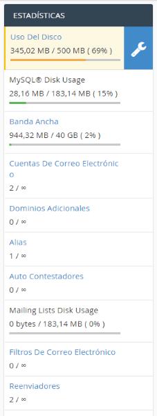 Panel resumen de datos de uso del servidor web