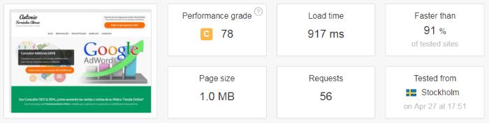 Informe de rendimiento de Pingdom Tools (con CDN)