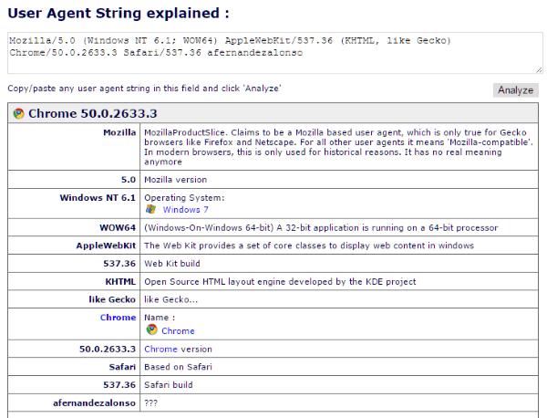 Cadena de usuario del navegador con identificador propio