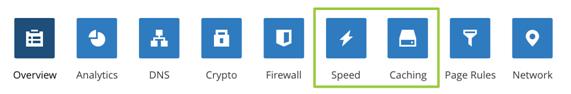 Configuración de velocidad y cache en el panel de control de CloudFlare