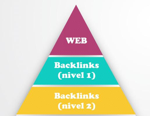 Potenciar los enlaces externos indirectos para aumentar calidad de nuestros backlinks