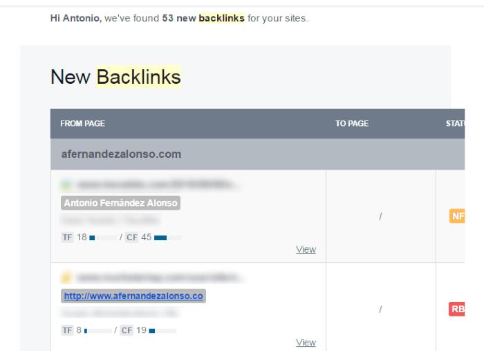 Monitorizar número y calidad de los nuevos backlinks