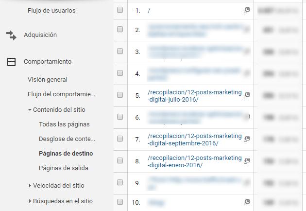 Analítica web del impacto y visitas de recopilaciones de posts