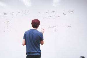 Plan de 4 pasos para escribir diariamente en el blog