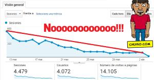 Mitos de la analítica web: rebote alta y visita corta