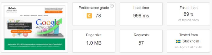 Informe de rendimiento de Pingdom Tools (sin CDN)