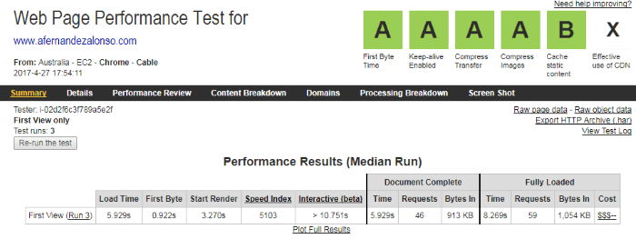 Informe de rendimiento de Web Page Test (sin CDN)