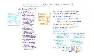 Cómo determina Google la baja calidad de una página